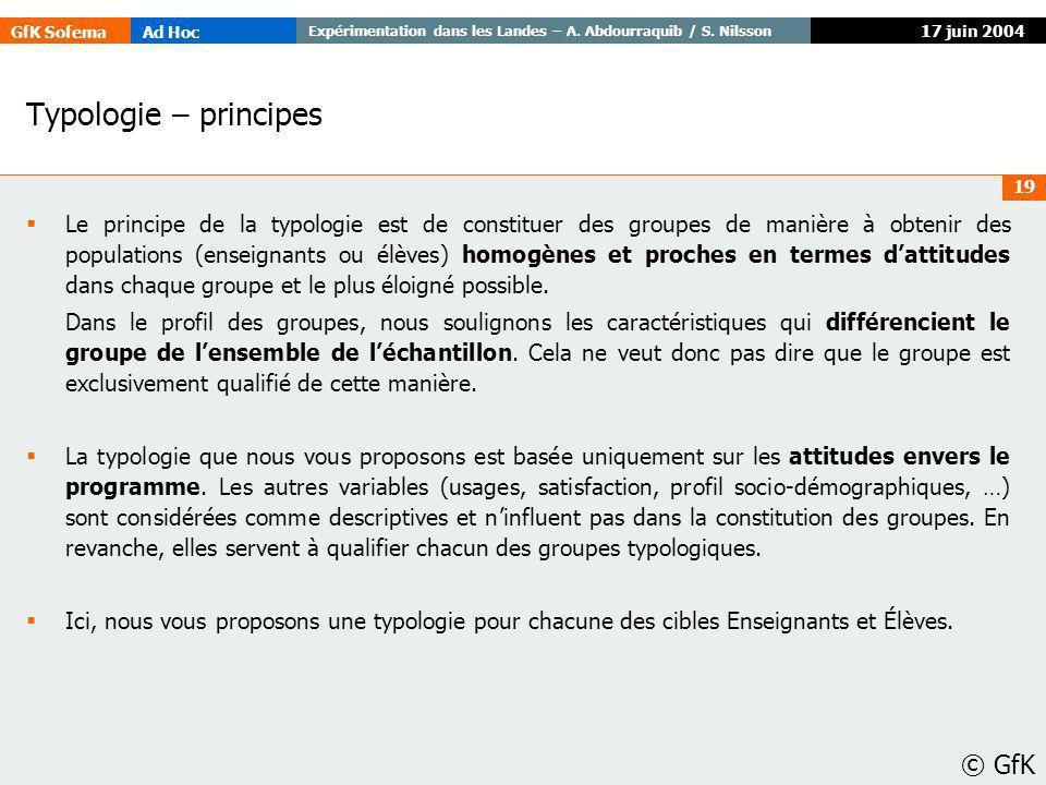 GfK SofemaAd Hoc Expérimentation dans les Landes – A. Abdourraquib / S. Nilsson © GfK 19 17 juin 2004 Typologie – principes Le principe de la typologi