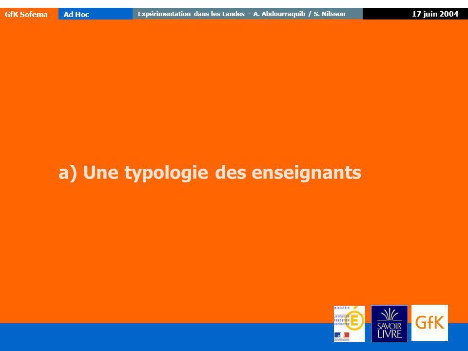 Expérimentation dans les Landes – A. Abdourraquib / S. Nilsson GfK SofemaAd Hoc 17 juin 2004 a) Une typologie des enseignants