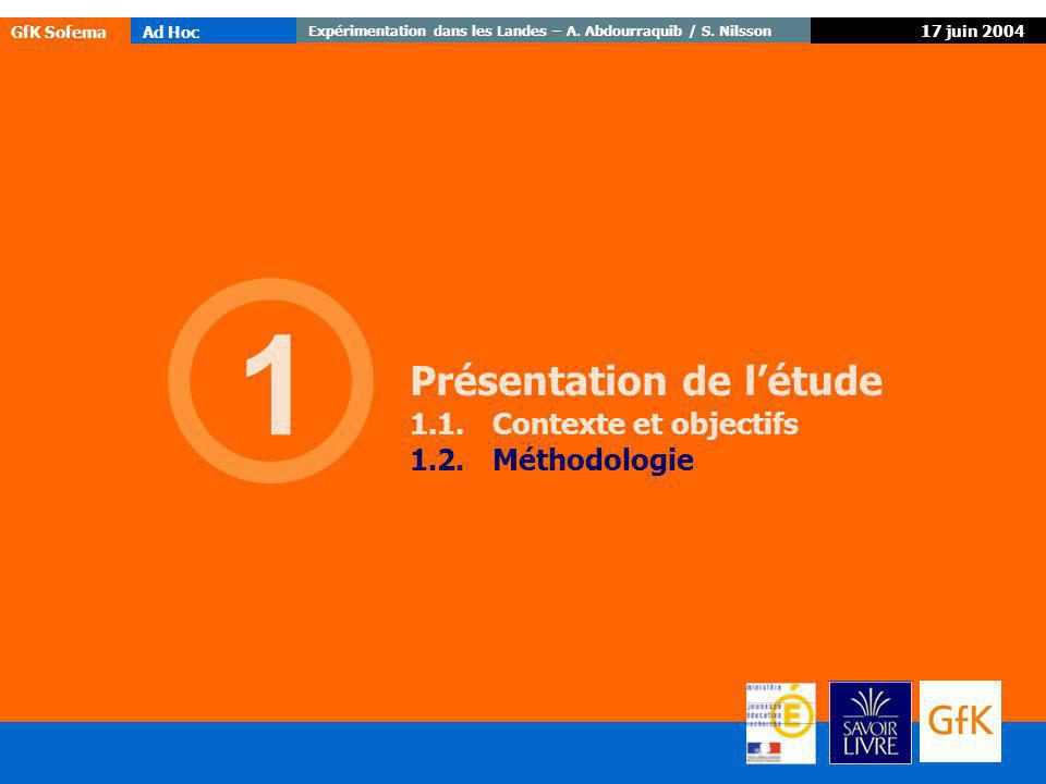 Expérimentation dans les Landes – A. Abdourraquib / S. Nilsson GfK SofemaAd Hoc 17 juin 2004 Présentation de létude 1.1.Contexte et objectifs 1.2.Méth