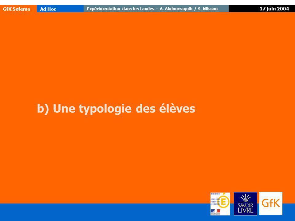 Expérimentation dans les Landes – A. Abdourraquib / S. Nilsson GfK SofemaAd Hoc 17 juin 2004 b) Une typologie des élèves