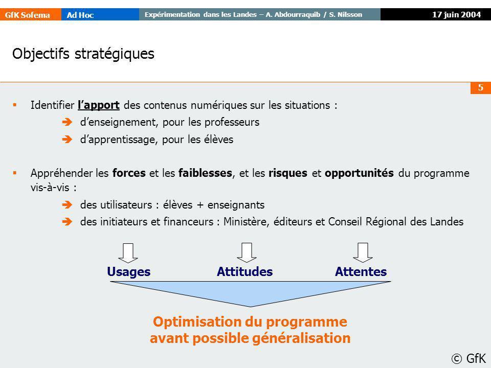GfK SofemaAd Hoc Expérimentation dans les Landes – A. Abdourraquib / S. Nilsson © GfK 5 17 juin 2004 Objectifs stratégiques Identifier lapport des con