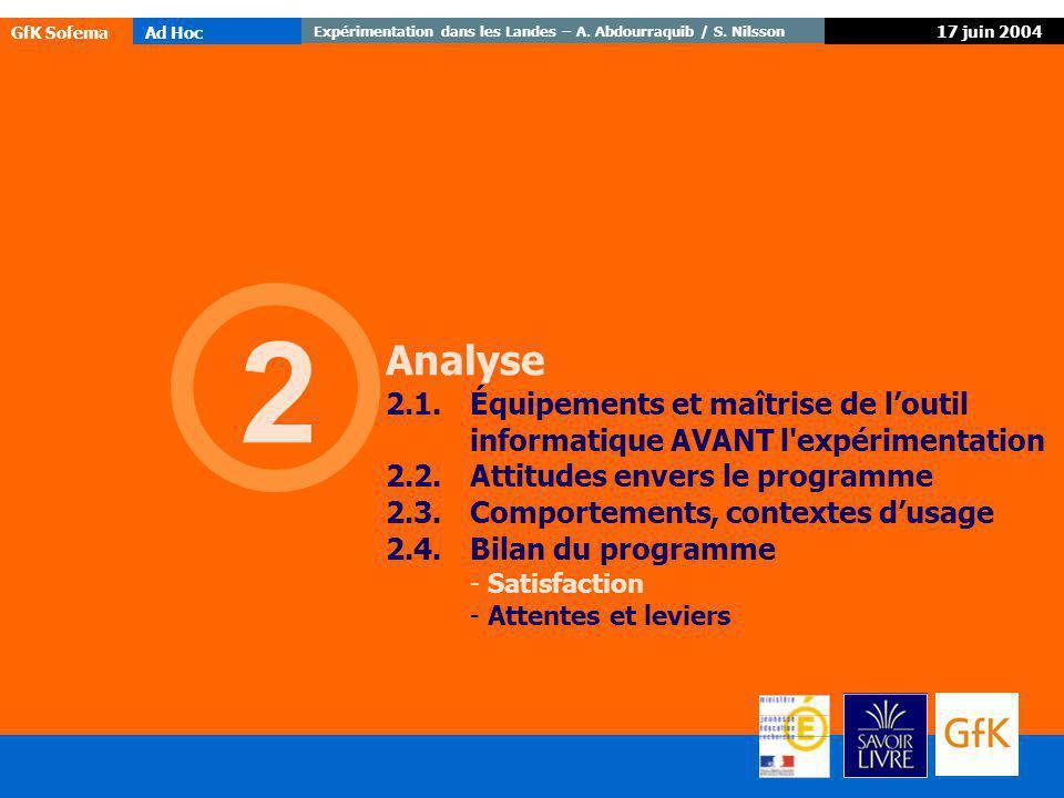 Expérimentation dans les Landes – A. Abdourraquib / S. Nilsson GfK SofemaAd Hoc 17 juin 2004 Analyse 2.1.Équipements et maîtrise de loutil informatiqu