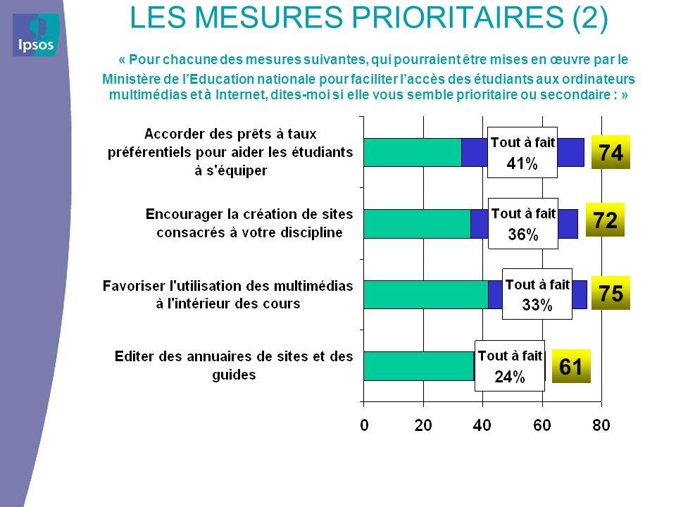 LES MESURES PRIORITAIRES (2) « Pour chacune des mesures suivantes, qui pourraient être mises en œuvre par le Ministère de lEducation nationale pour fa
