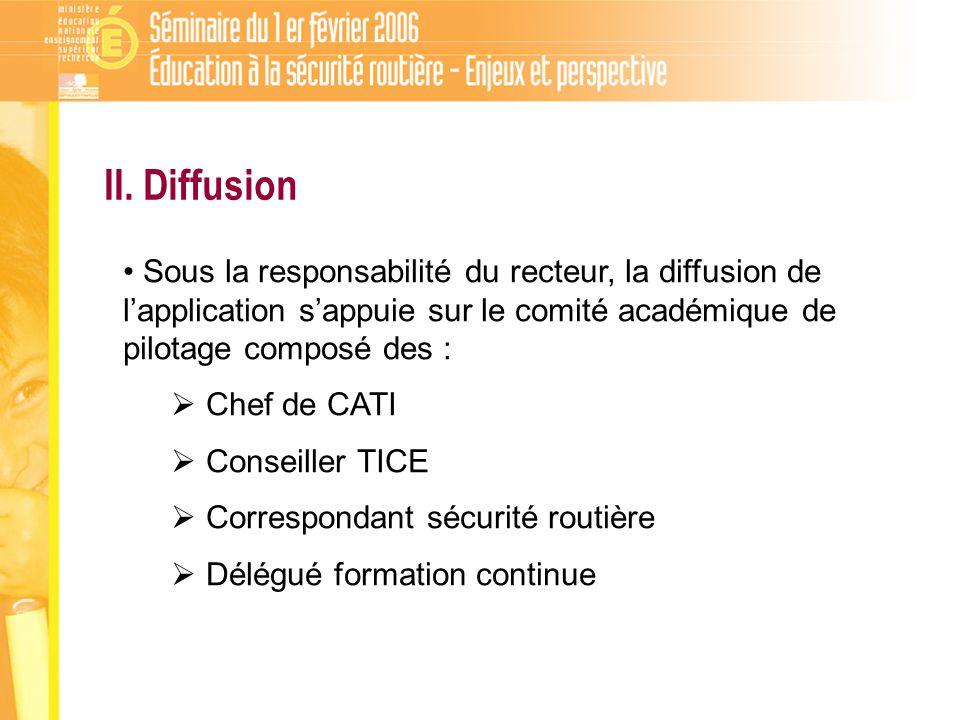 II. Diffusion Sous la responsabilité du recteur, la diffusion de lapplication sappuie sur le comité académique de pilotage composé des : Chef de CATI