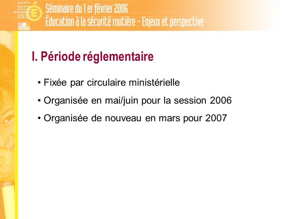 I. Période réglementaire Fixée par circulaire ministérielle Organisée en mai/juin pour la session 2006 Organisée de nouveau en mars pour 2007