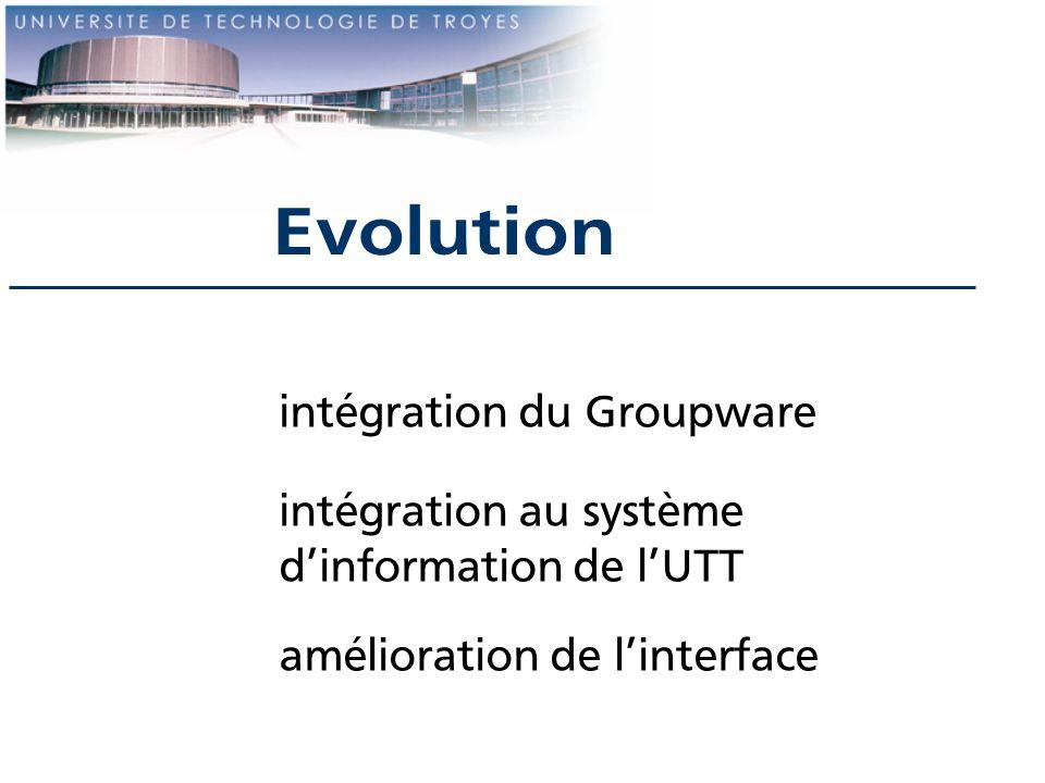 intégration du Groupware intégration au système dinformation de lUTT amélioration de linterface Evolution