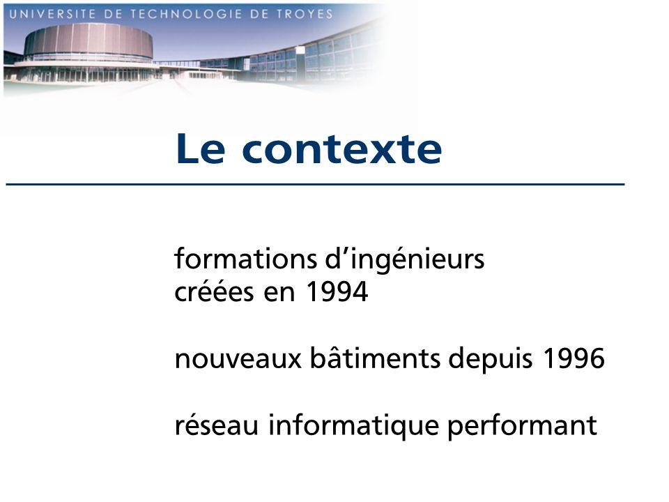 Le contexte formations dingénieurs créées en 1994 nouveaux bâtiments depuis 1996 réseau informatique performant
