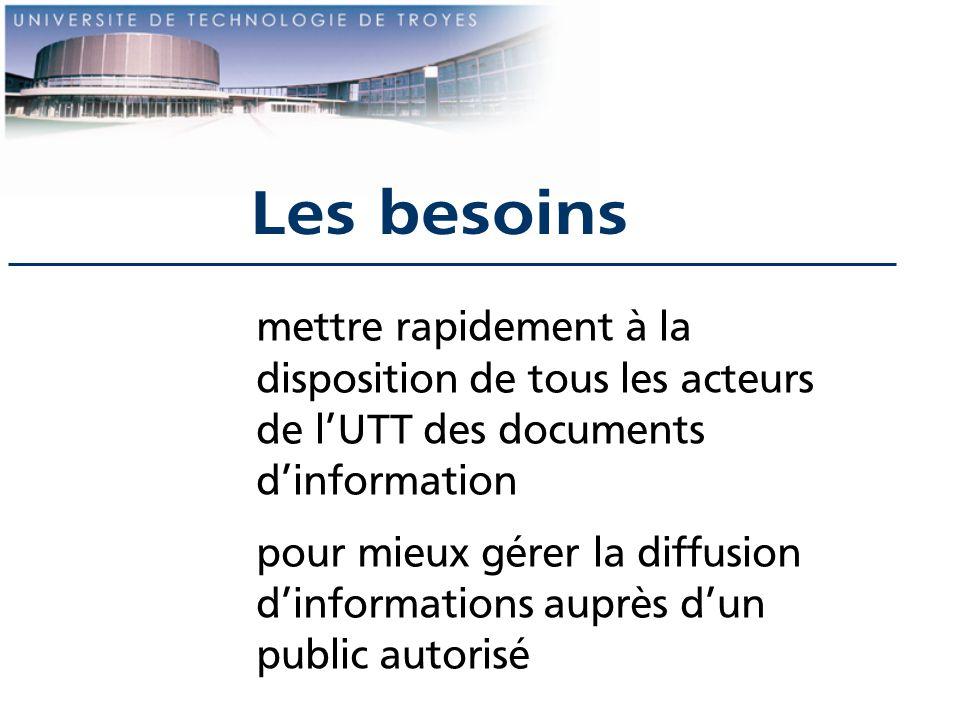 structure une base de documents des programmes CGI Le serveur intranet