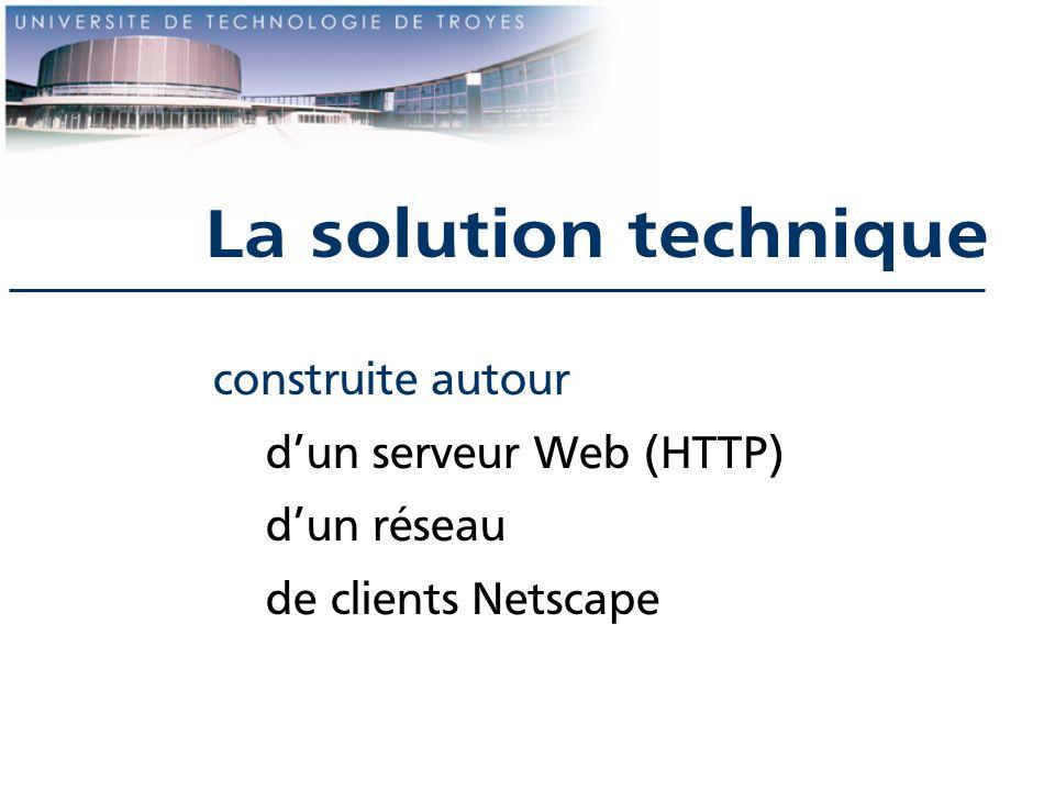 construite autour dun serveur Web (HTTP) dun réseau de clients Netscape La solution technique