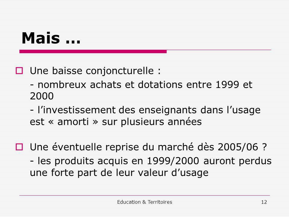 Education & Territoires12 Mais … Une baisse conjoncturelle : - nombreux achats et dotations entre 1999 et 2000 - linvestissement des enseignants dans