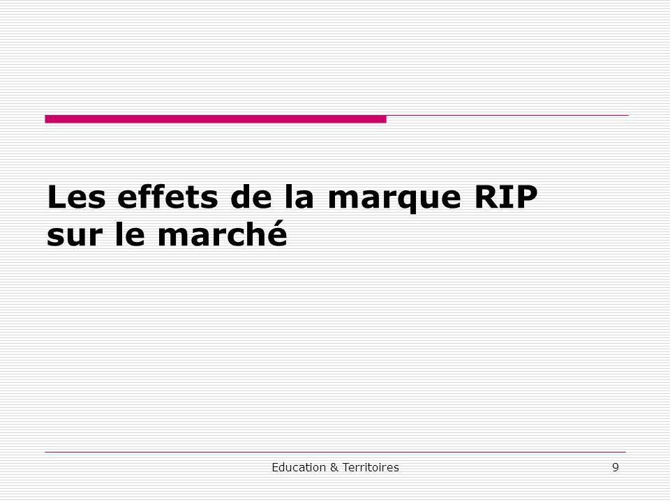 Education & Territoires9 Les effets de la marque RIP sur le marché