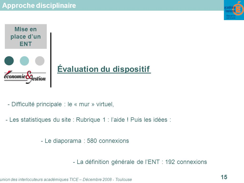 Réunion des interlocuteurs académiques TICE – Décembre 2008 - Toulouse 15 Mise en place dun ENT Évaluation du dispositif - Le diaporama : 580 connexions - La définition générale de lENT : 192 connexions - Les statistiques du site : Rubrique 1 : laide .