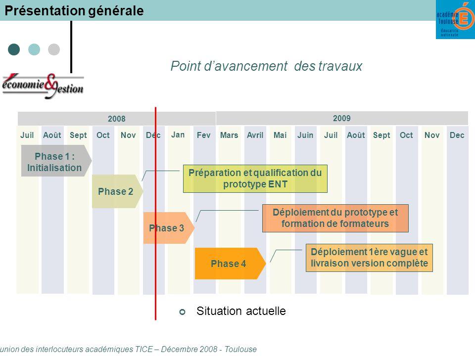 Réunion des interlocuteurs académiques TICE – Décembre 2008 - Toulouse 14 Mise en place dun ENT Lespace ENT : rubriques « des idées .