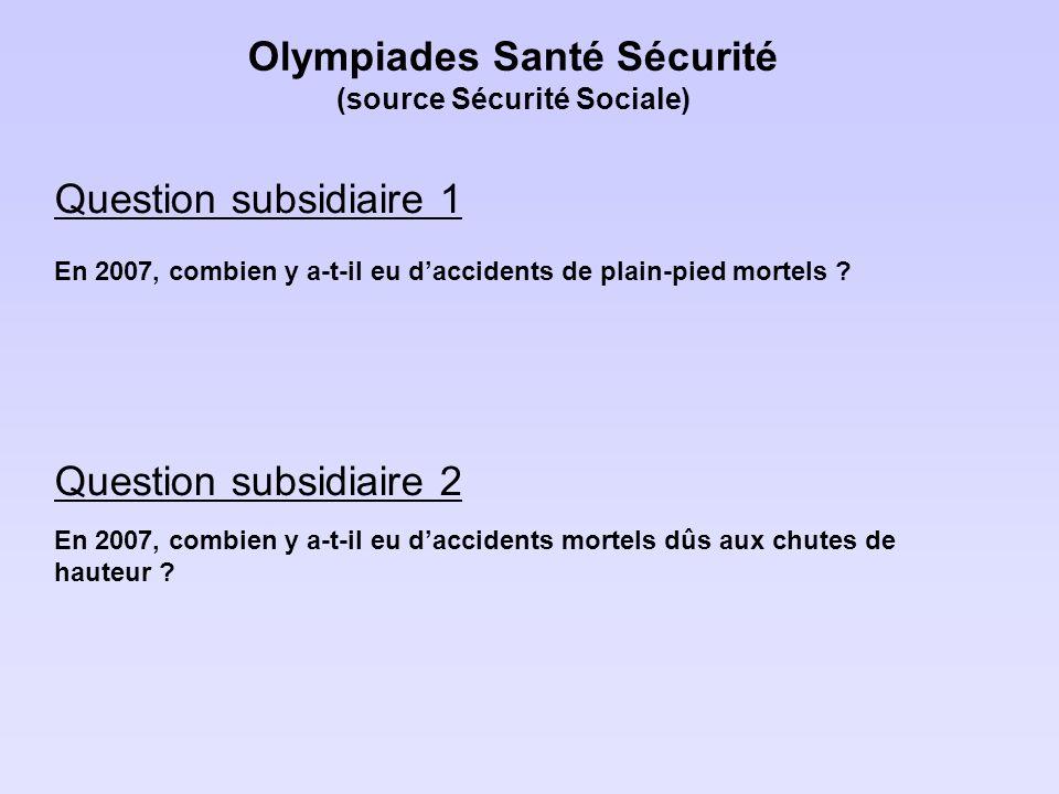 Olympiades Santé Sécurité (source Sécurité Sociale) Question subsidiaire 1 En 2007, combien y a-t-il eu daccidents de plain-pied mortels ? Question su