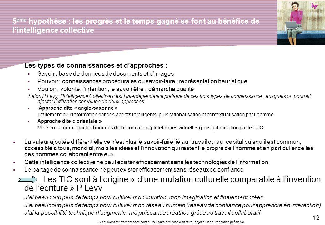 Document strictement confidentiel - © Toute diffusion doit faire lobjet dune autorisation préalable 12 5 ème hypothèse : les progrès et le temps gagné
