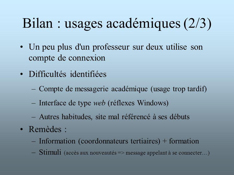 Bilan : usages académiques (2/3) Un peu plus d'un professeur sur deux utilise son compte de connexion Difficultés identifiées –Compte de messagerie ac