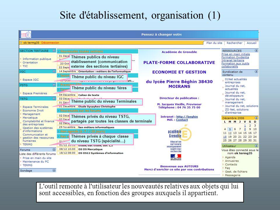 Site d'établissement, organisation (1) L'outil remonte à l'utilisateur les nouveautés relatives aux objets qui lui sont accessibles, en fonction des g