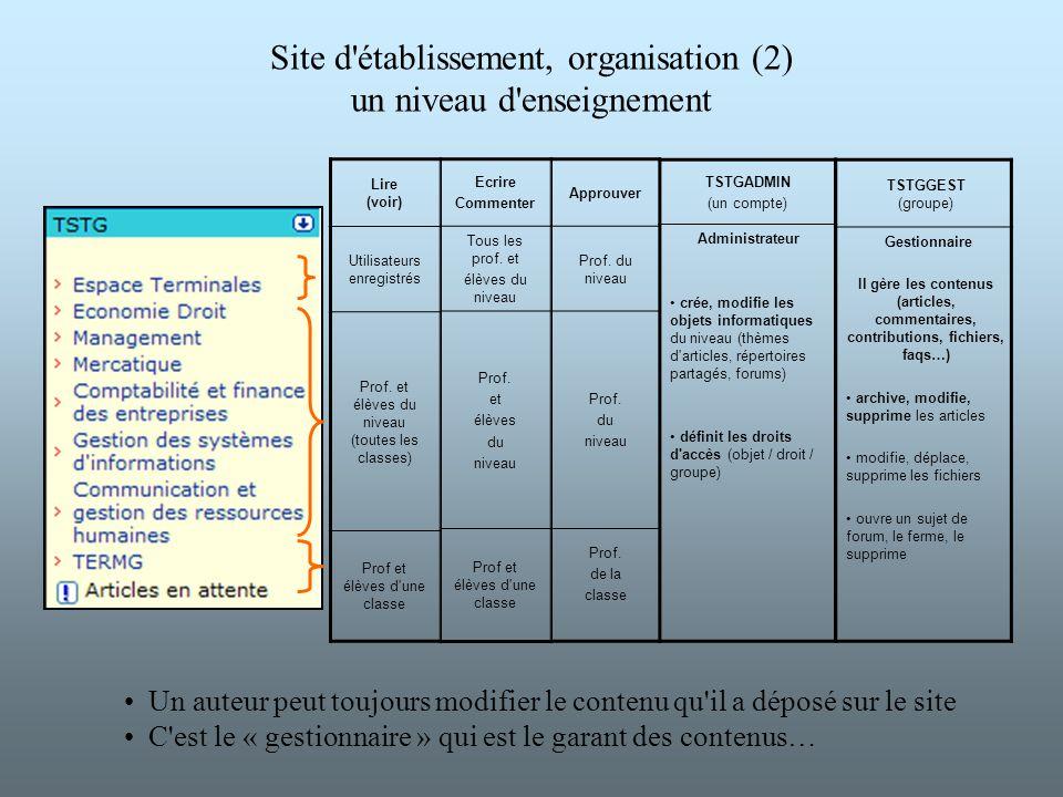 Site d'établissement, organisation (2) un niveau d'enseignement TSTGGEST (groupe) Gestionnaire Il gère les contenus (articles, commentaires, contribut