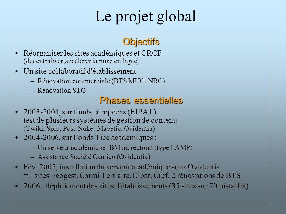 Le projet global Objectifs Réorganiser les sites académiques et CRCF (décentraliser,accélérer la mise en ligne) Un site collaboratif d'établissement –