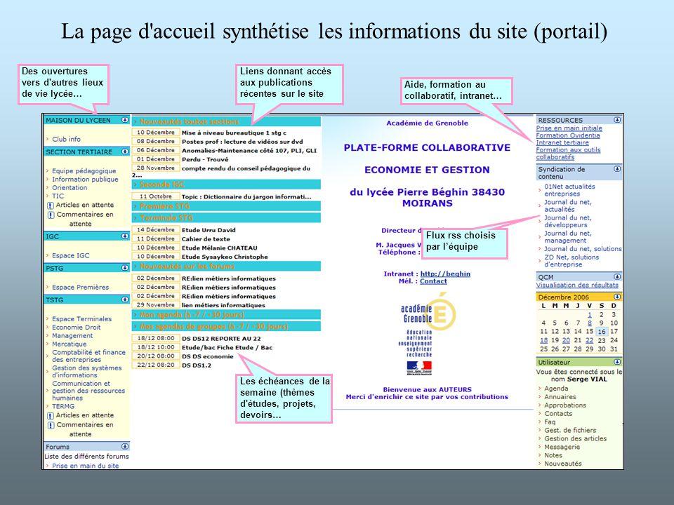 La page d'accueil synthétise les informations du site (portail) Aide, formation au collaboratif, intranet… Des ouvertures vers d'autres lieux de vie l