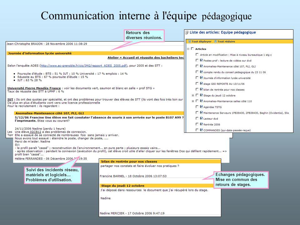 Communication interne à l'équipe pédagogique Suivi des incidents réseau, matériels et logiciels… Problèmes d'utilisation. Echanges pédagogiques. Mise