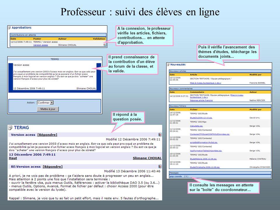 Professeur : suivi des élèves en ligne A la connexion, le professeur vérifie les articles, fichiers, contributions… en attente d'approbation. Il prend