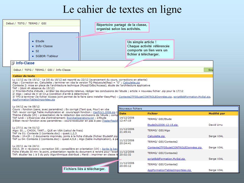 Le cahier de textes en ligne Un simple article ! Chaque activité référencée comporte un lien vers un fichier à télécharger. Répertoire partagé de la c