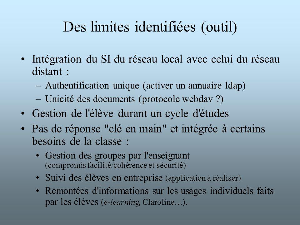 Des limites identifiées (outil) Intégration du SI du réseau local avec celui du réseau distant : –Authentification unique (activer un annuaire ldap) –