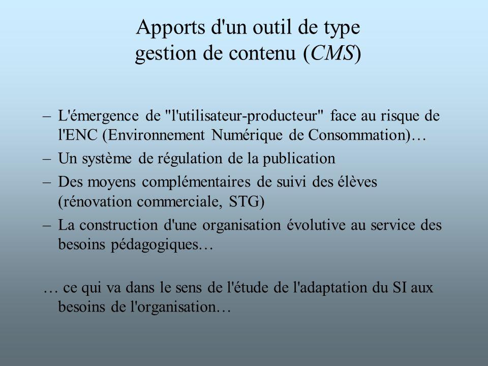 Apports d'un outil de type gestion de contenu (CMS) –L'émergence de