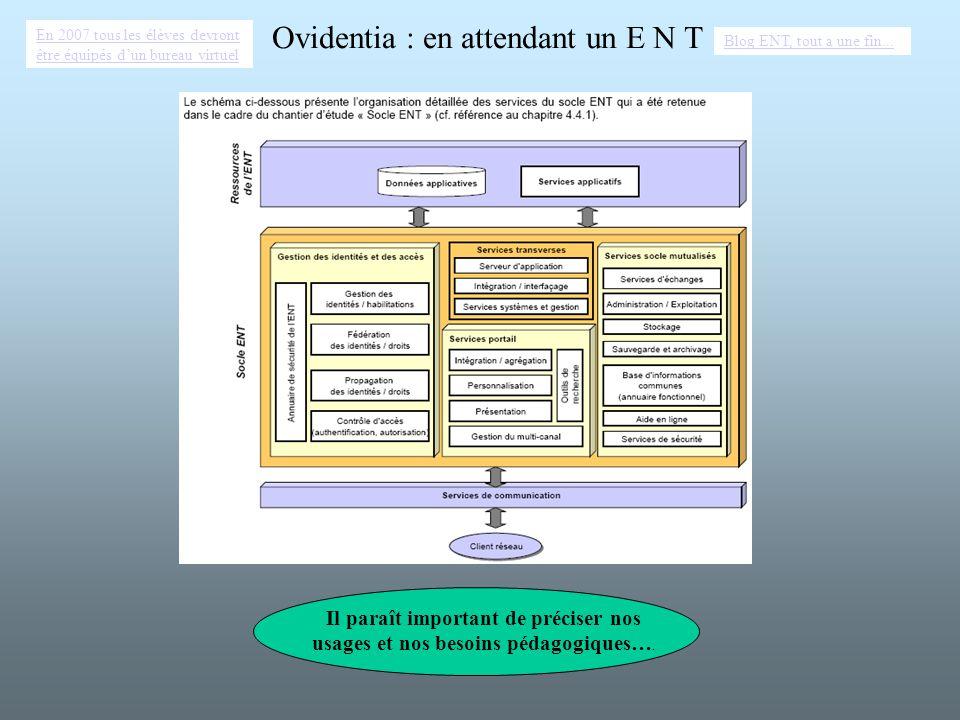 Ovidentia : en attendant un E N T Blog ENT, tout a une fin... En 2007 tous les élèves devront être équipés dun bureau virtuel Il paraît important de p