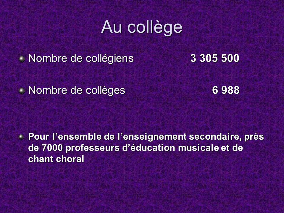 Au collège Nombre de collégiens 3 305 500 Nombre de collèges 6 988 Pour lensemble de lenseignement secondaire, près de 7000 professeurs déducation mus