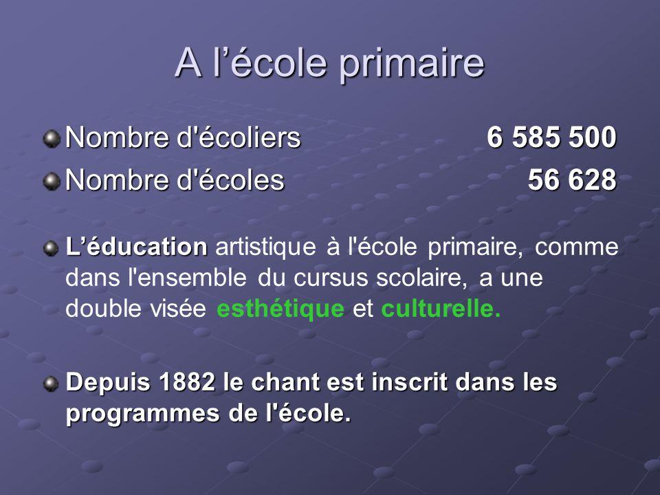 A lécole primaire Nombre d'écoliers 6 585 500 Nombre d'écoles 56 628 Léducation Léducation artistique à l'école primaire, comme dans l'ensemble du cur