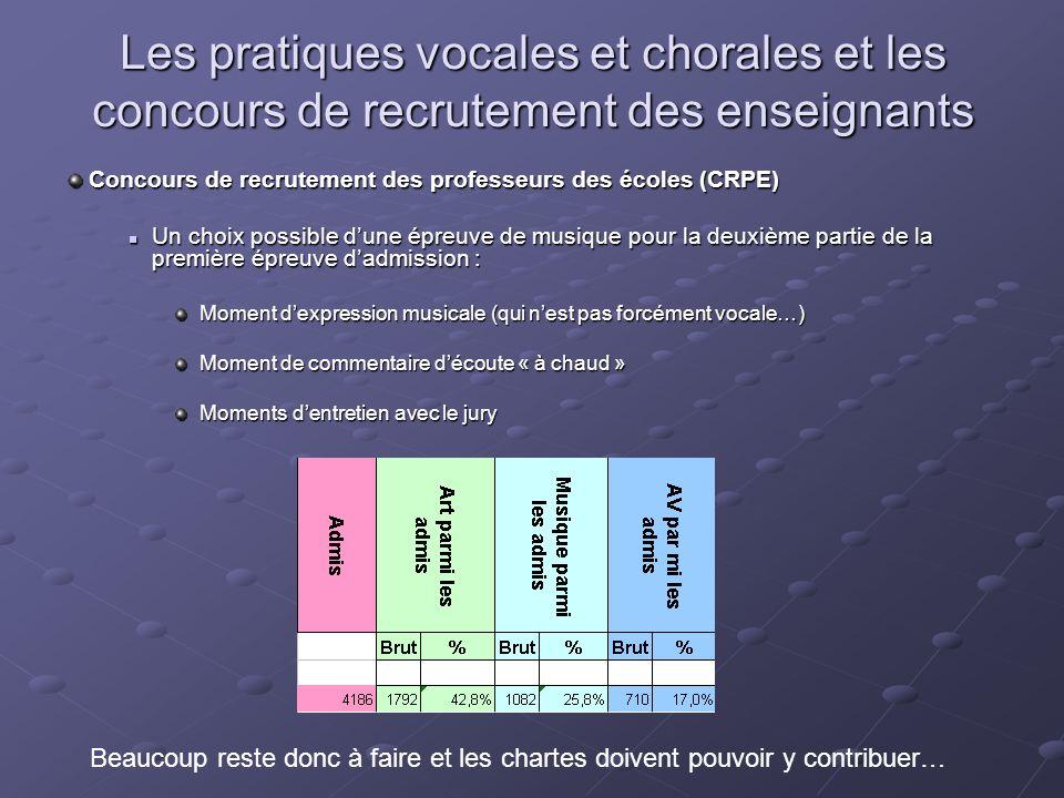 Les pratiques vocales et chorales et les concours de recrutement des enseignants Concours de recrutement des professeurs des écoles (CRPE) Concours de