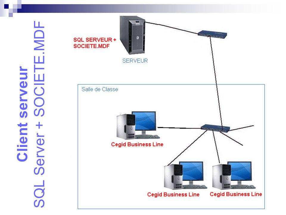 Web Access : SQL Server 2005 + accès distant + Société.MDF Cegid a présenté la version ASP de Cegid Business Line, son progiciel de gestion à destination des TPE (mode insourcing installé dans lentreprise).