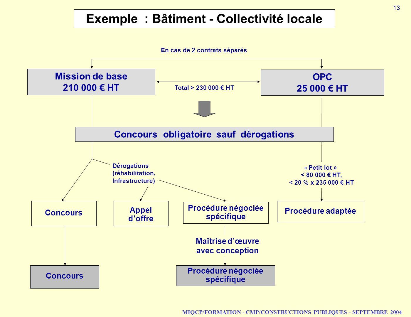 MIQCP/FORMATION - CMP/CONSTRUCTIONS PUBLIQUES - SEPTEMBRE 2004 Exemple : Bâtiment - Collectivité locale En cas de 2 contrats séparés Total > 230 000 H