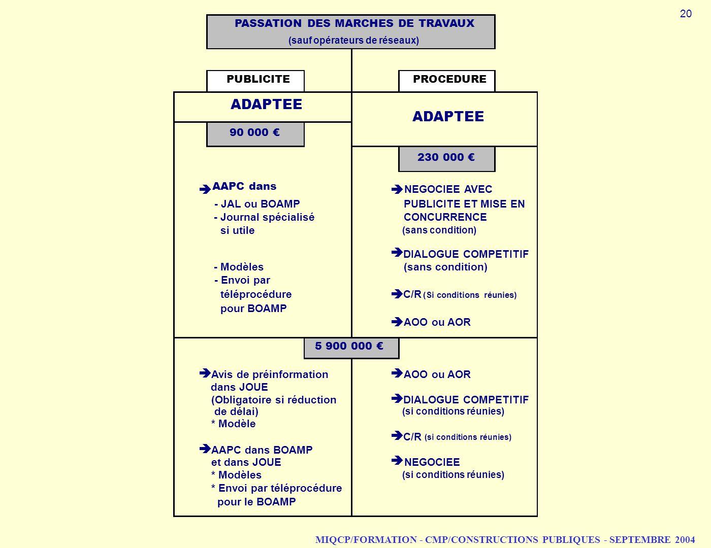 MIQCP/FORMATION - CMP/CONSTRUCTIONS PUBLIQUES - SEPTEMBRE 2004 20 90 000 230 000 AAPC dans NEGOCIEE AVEC - JAL ou BOAMPPUBLICITE ET MISE EN - Journal