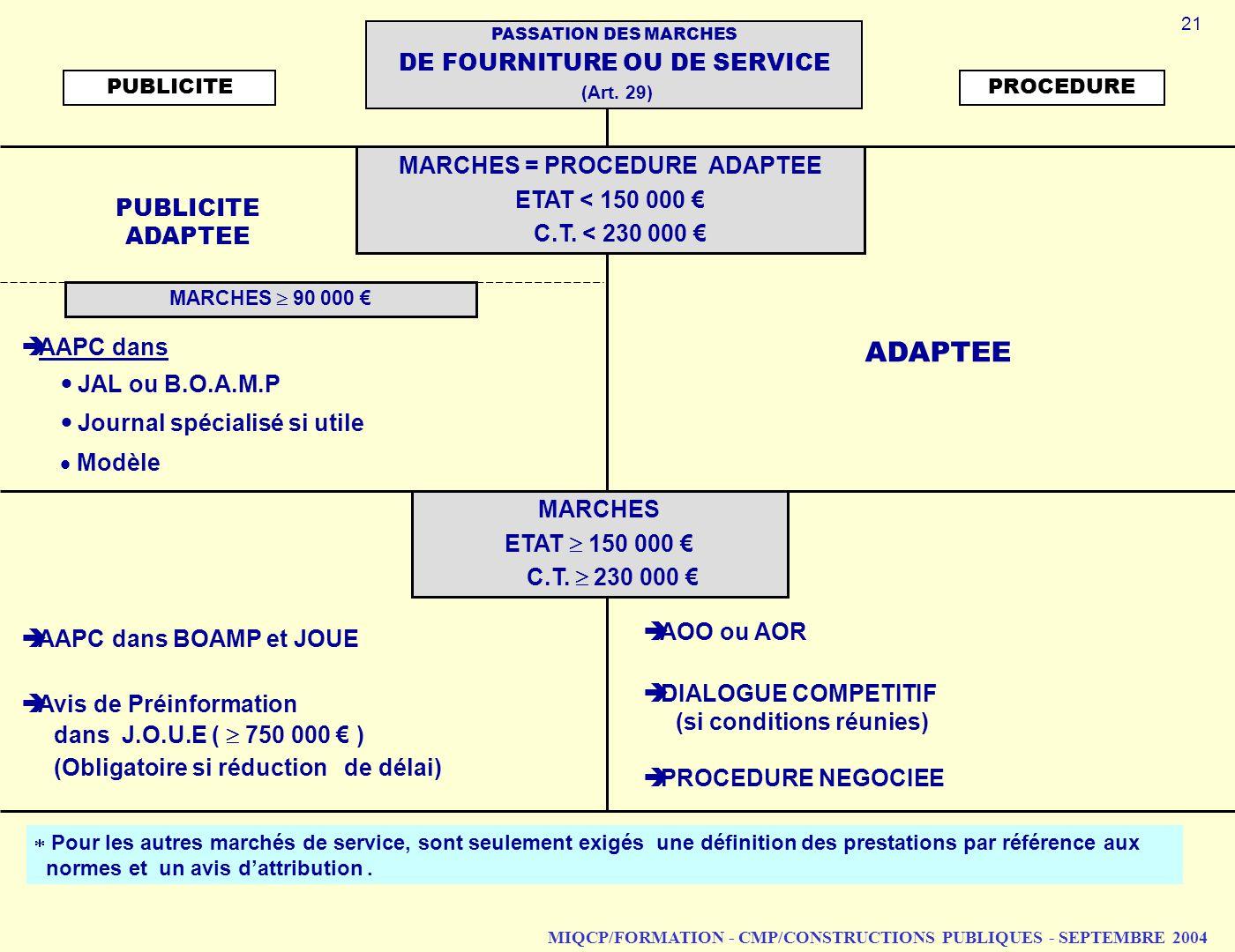 MIQCP/FORMATION - CMP/CONSTRUCTIONS PUBLIQUES - SEPTEMBRE 2004 PUBLICITEPROCEDURE PUBLICITE ADAPTEE MARCHES 90 000 AAPC dans JAL ou B.O.A.M.P Journal