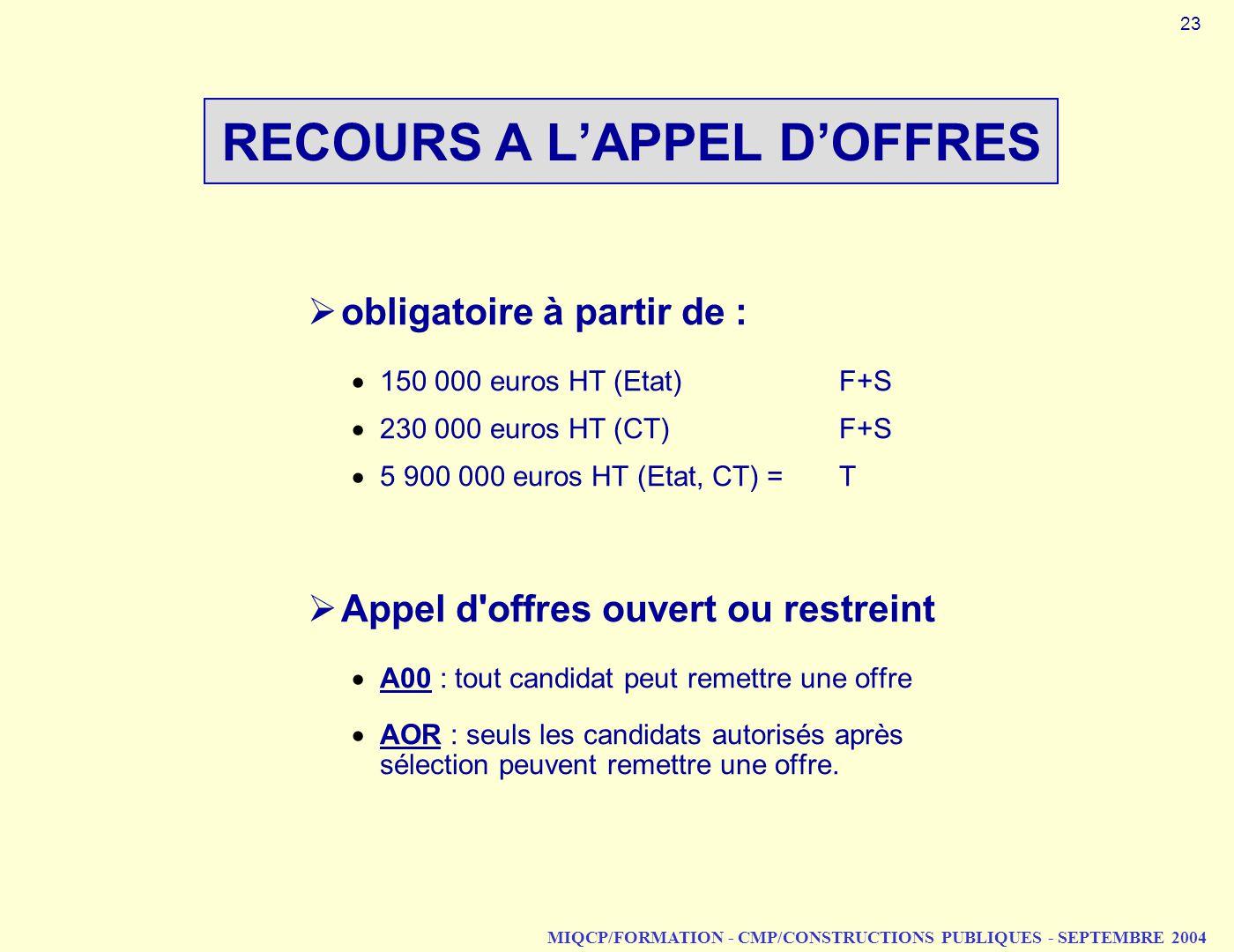 MIQCP/FORMATION - CMP/CONSTRUCTIONS PUBLIQUES - SEPTEMBRE 2004 RECOURS A LAPPEL DOFFRES obligatoire à partir de : 150 000 euros HT (Etat) F+S 230 000