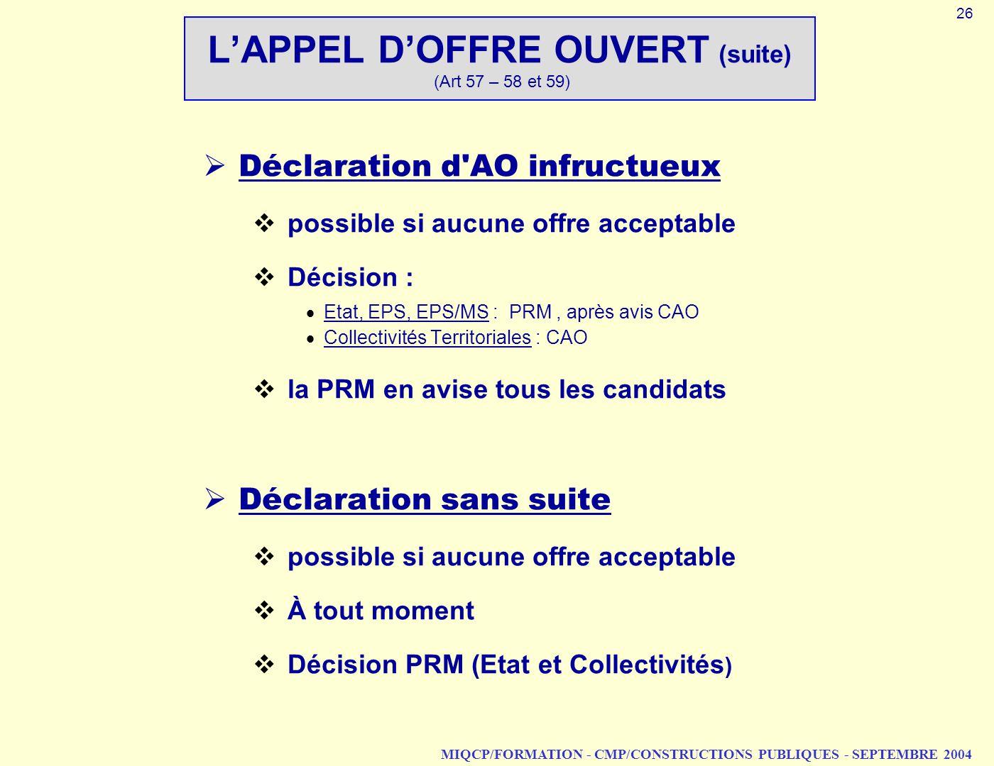 MIQCP/FORMATION - CMP/CONSTRUCTIONS PUBLIQUES - SEPTEMBRE 2004 LAPPEL DOFFRE OUVERT (suite) (Art 57 – 58 et 59) Déclaration d'AO infructueux possible