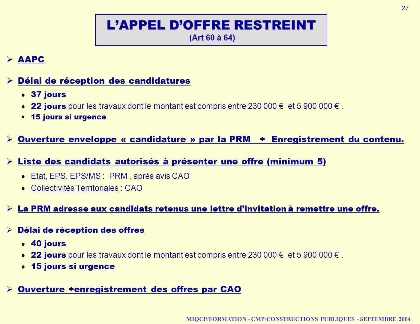 MIQCP/FORMATION - CMP/CONSTRUCTIONS PUBLIQUES - SEPTEMBRE 2004 LAPPEL DOFFRE RESTREINT (Art 60 à 64) AAPC Délai de réception des candidatures 37 jours