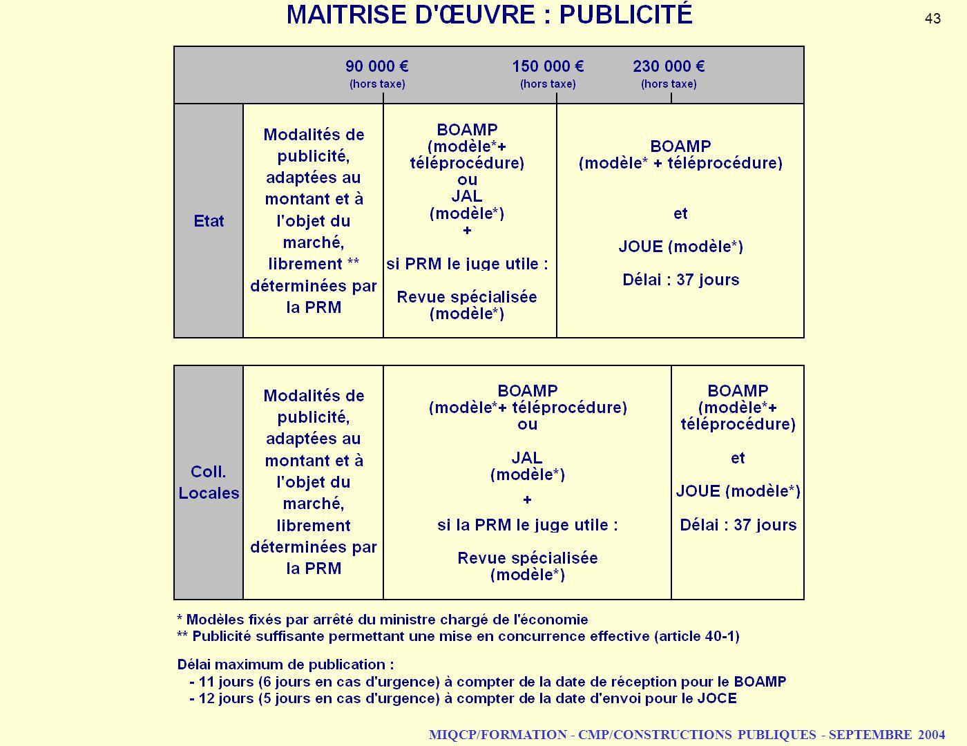 MIQCP/FORMATION - CMP/CONSTRUCTIONS PUBLIQUES - SEPTEMBRE 2004 43