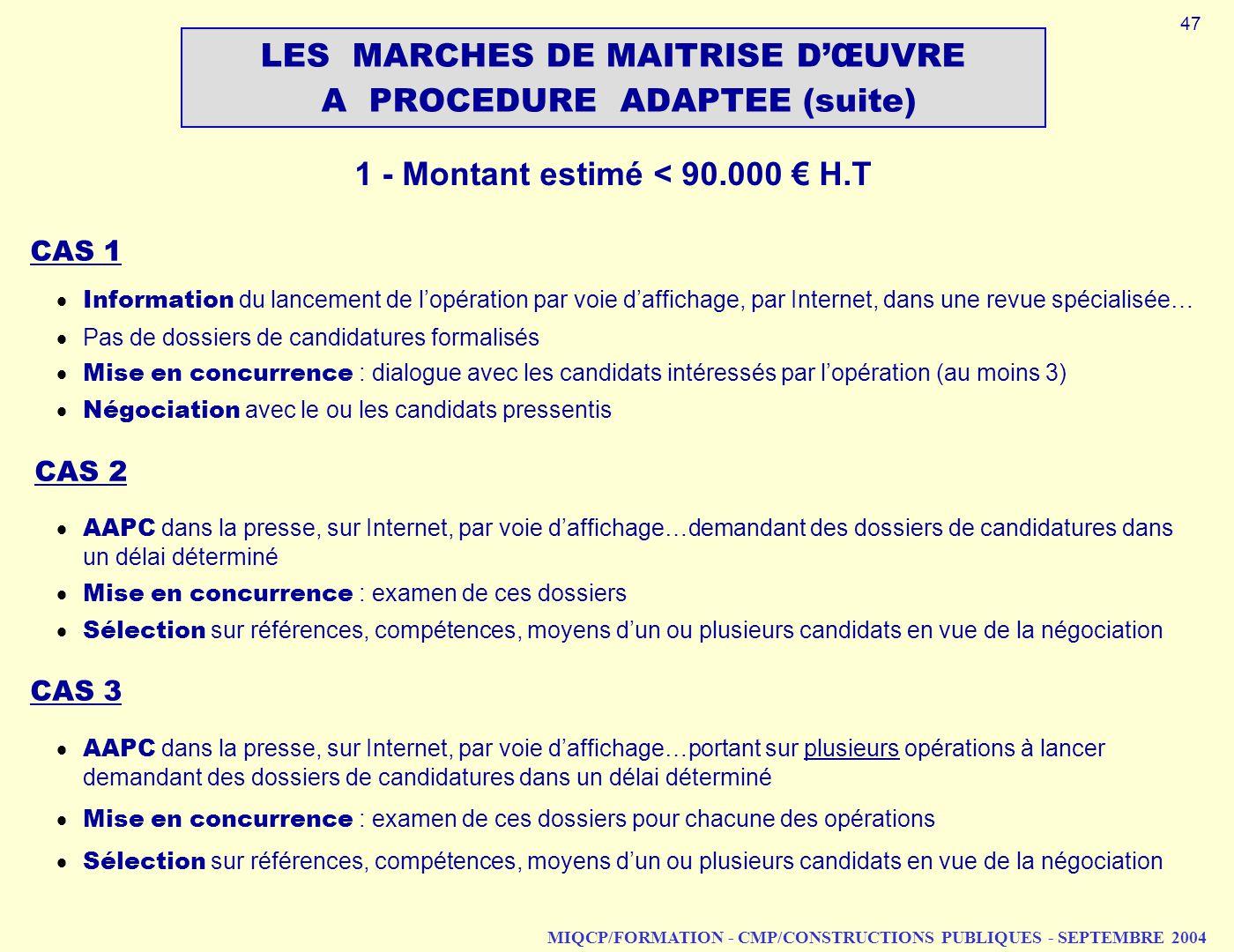 MIQCP/FORMATION - CMP/CONSTRUCTIONS PUBLIQUES - SEPTEMBRE 2004 CAS 1 Information du lancement de lopération par voie daffichage, par Internet, dans un