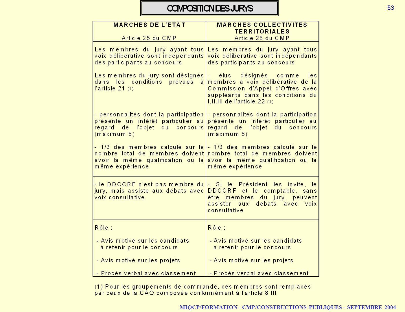 MIQCP/FORMATION - CMP/CONSTRUCTIONS PUBLIQUES - SEPTEMBRE 2004 53