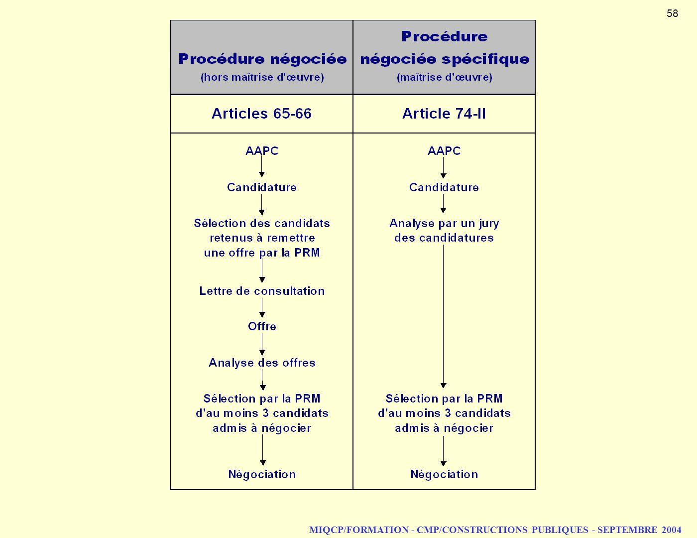 MIQCP/FORMATION - CMP/CONSTRUCTIONS PUBLIQUES - SEPTEMBRE 2004 58