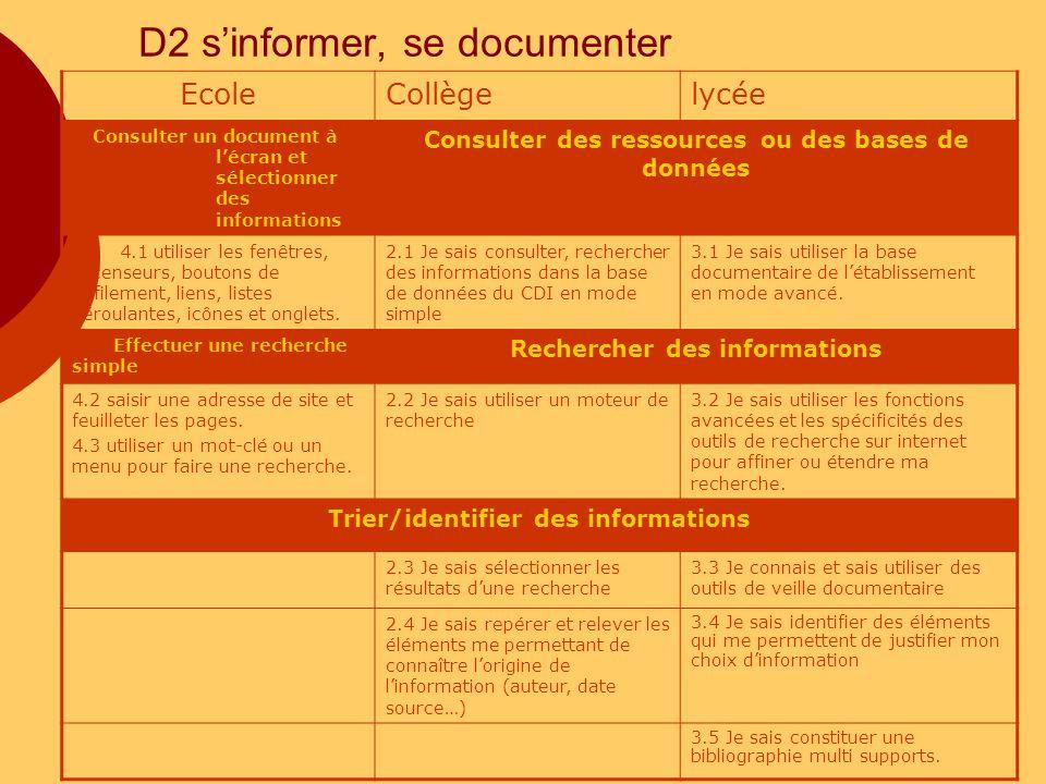 D2 sinformer, se documenter EcoleCollègelycée Consulter un document à lécran et sélectionner des informations Consulter des ressources ou des bases de