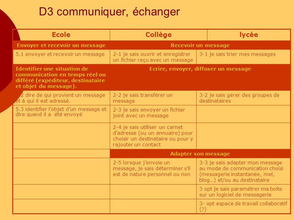 D3 communiquer, échanger EcoleCollègelycée Envoyer et recevoir un messageRecevoir un message 5.1 envoyer et recevoir un message2-1 je sais ouvrir et e
