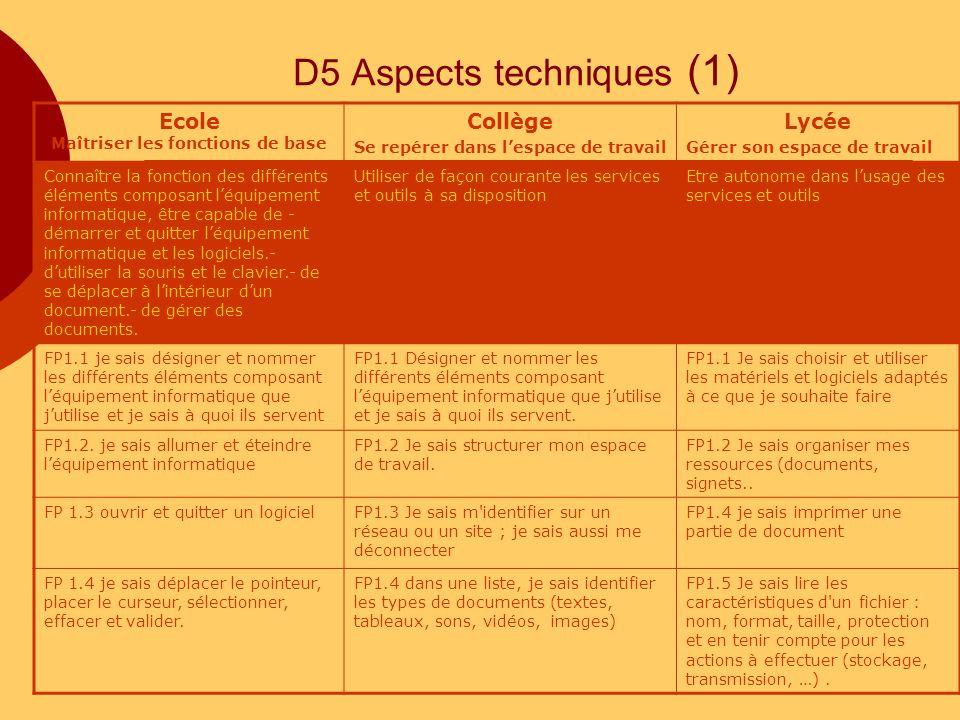 D5 Aspects techniques (1) Ecole Maîtriser les fonctions de base Collège Se repérer dans lespace de travail Lycée Gérer son espace de travail Connaître