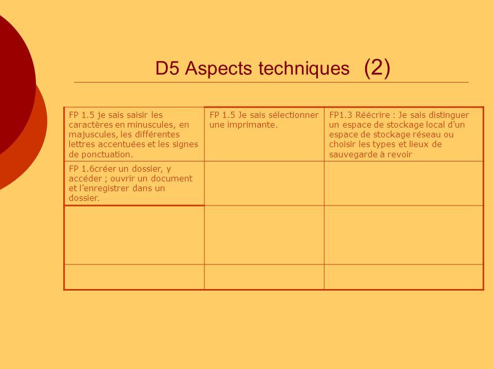 D5 Aspects techniques (2) FP 1.5 je sais saisir les caractères en minuscules, en majuscules, les différentes lettres accentuées et les signes de ponct