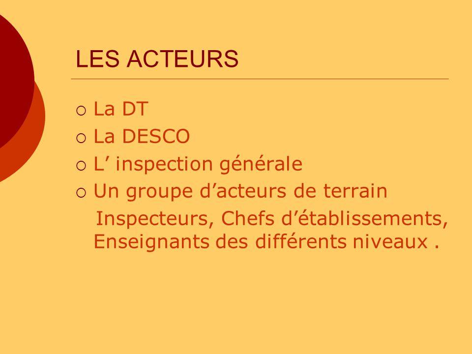 LES ACTEURS La DT La DESCO L inspection générale Un groupe dacteurs de terrain Inspecteurs, Chefs détablissements, Enseignants des différents niveaux.