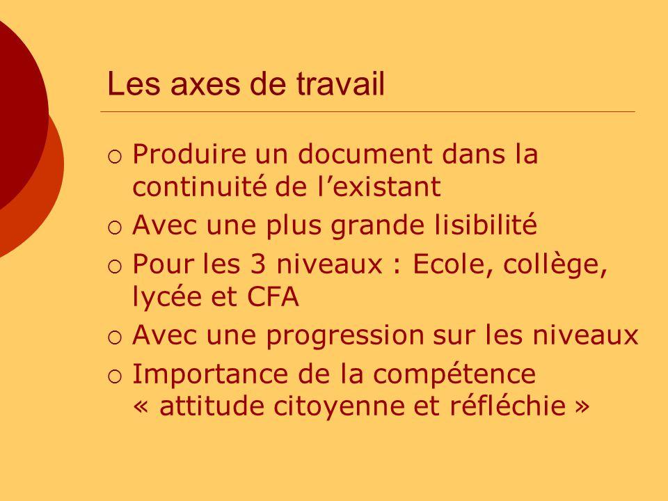Les axes de travail Produire un document dans la continuité de lexistant Avec une plus grande lisibilité Pour les 3 niveaux : Ecole, collège, lycée et